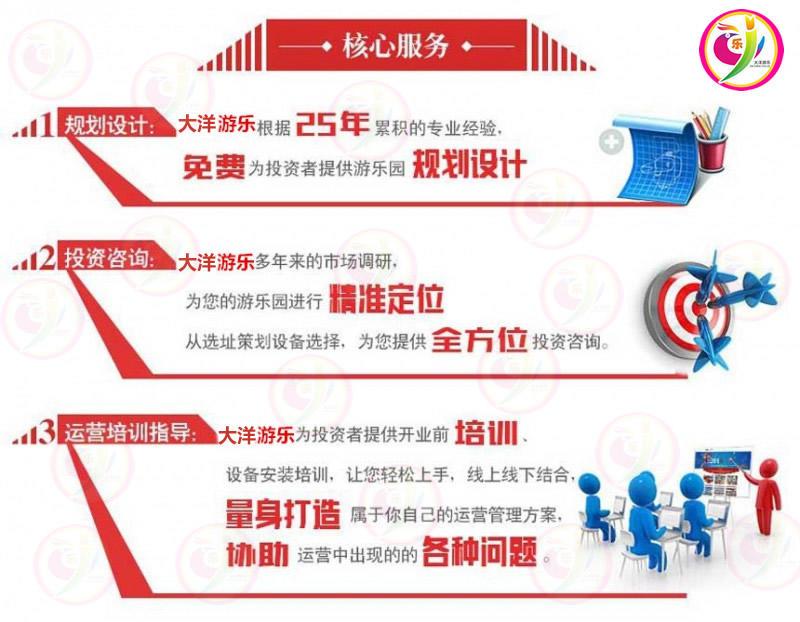 2020热门游艺设施旋转升降8臂逍遥水母 销售火爆大洋游乐逍遥水母项目示例图12