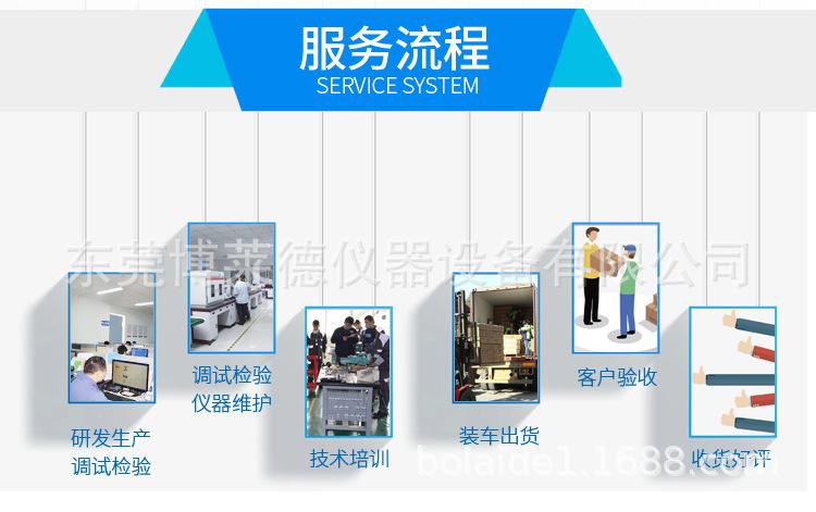 14 服務流程