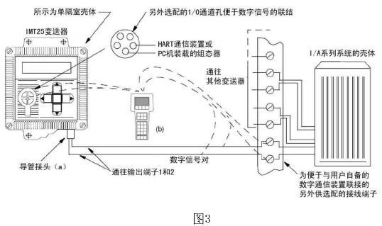 熱鉀堿電磁流量計 化工裝置電磁流量計專業廠家示例圖5