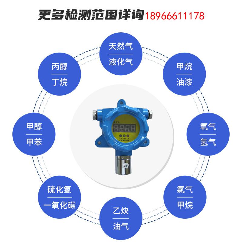 固定式气体检测控制器 气体报警控制器 可燃气体然气液化氧气一氧化碳浓度报警器检测仪探测器 诺科仪器NK-900示例图3