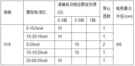 安科瑞,测量型电流互感器,AKH-0.66-30I,额定电流比100-600/示例图12