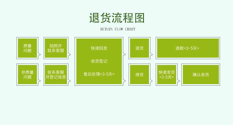 赛亚斯水稻催芽器 催芽器SC-800示例图11