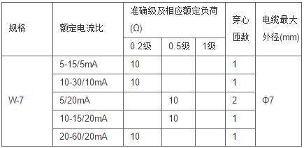 安科瑞,测量型电流互感器,AKH-0.66-30I,额定电流比100-600/示例图11
