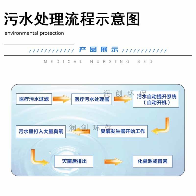 小型宠物医院污水处理设备 整形医院污水臭氧处理设备 整形医院废水处理设备示例图6