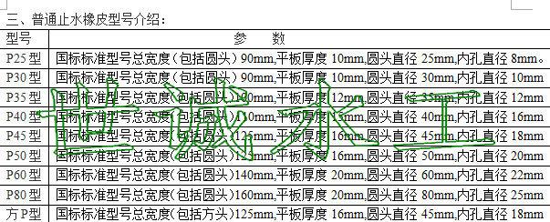 水闸止水橡皮、闸门止水橡皮厂家定制、质量可靠示例图4